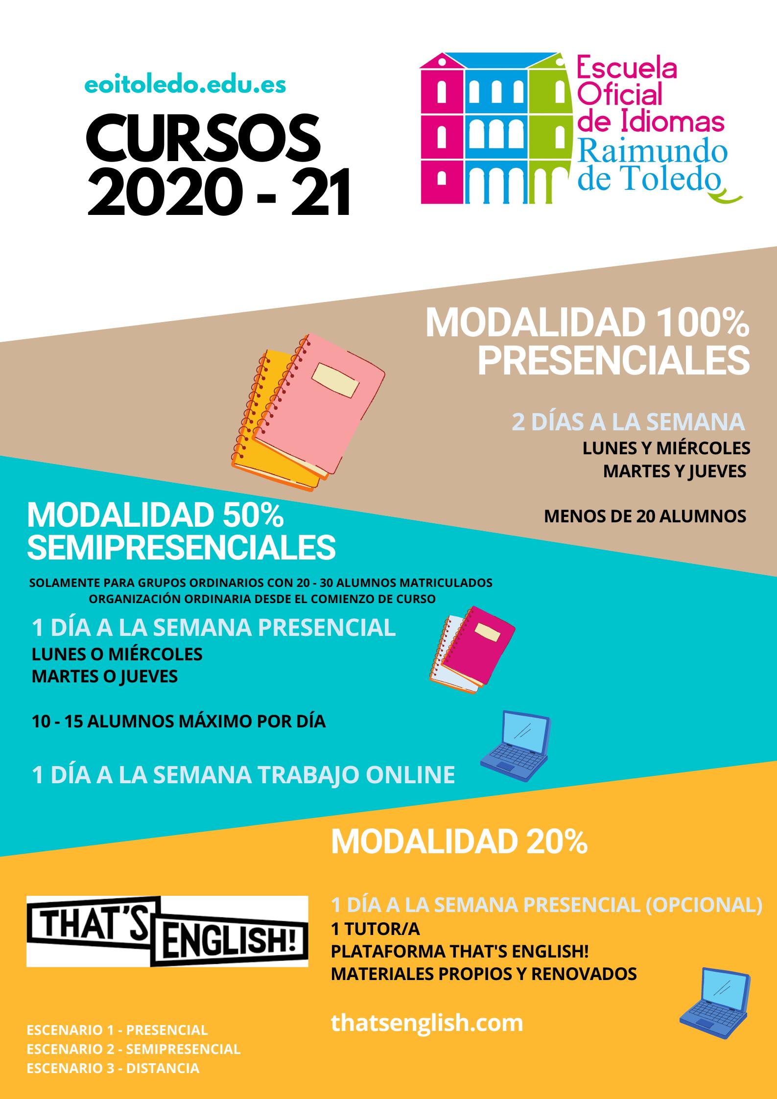 StopTheSpread - Modalidades de enseñanza / aprendizaje - Curso 2020 - 21